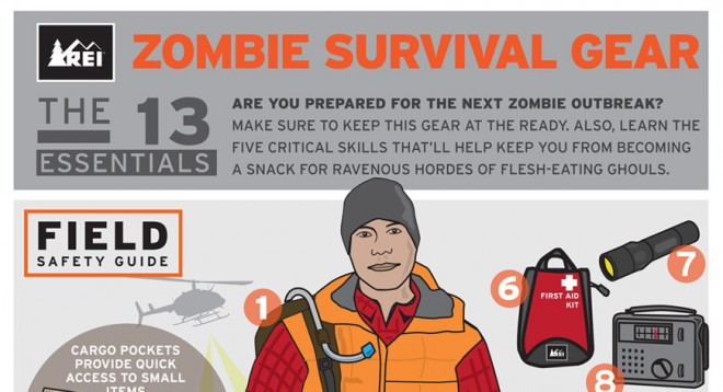 zombie-infographic-from-REI-660x358